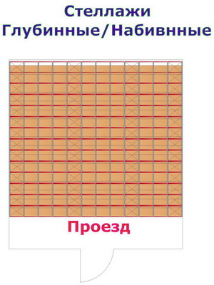 Схемы размещения паллетных